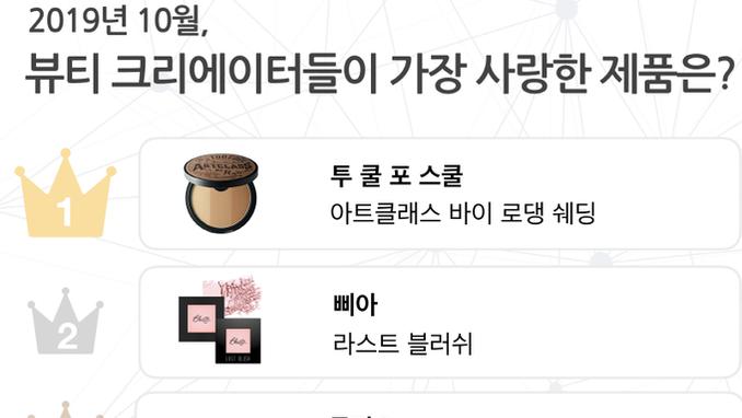 투쿨포스쿨 로뎅 쉐딩, 유튜브 조회수 '최고'